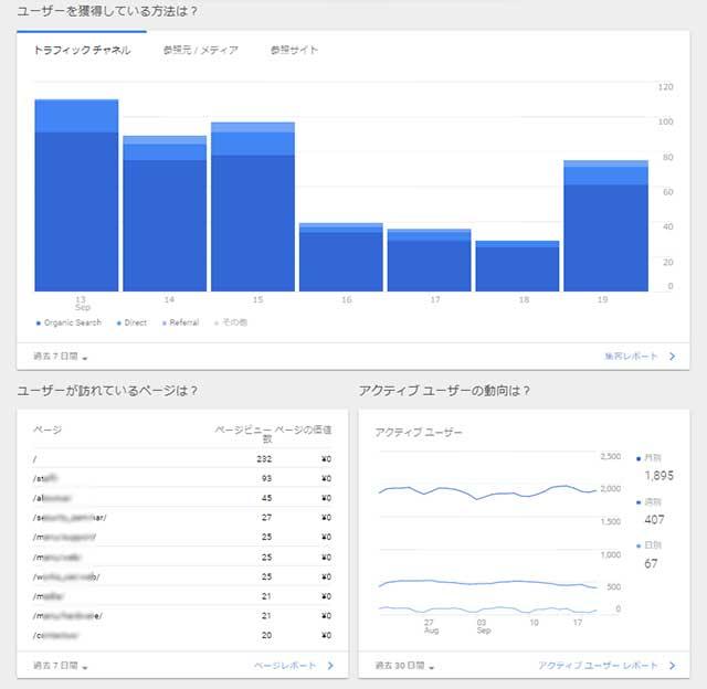 新人web担当者だって使えるよ、グーグルアナリティクス ~第3章 最初のページは盛りだくさん~